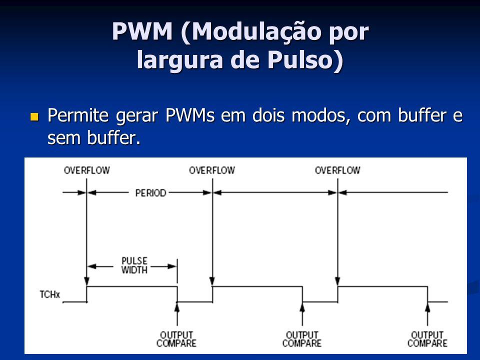 PWM (Modulação por largura de Pulso)