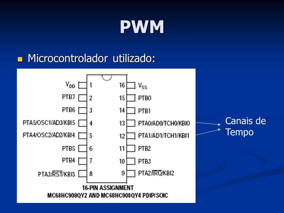PWM Microcontrolador utilizado: Canais de Tempo