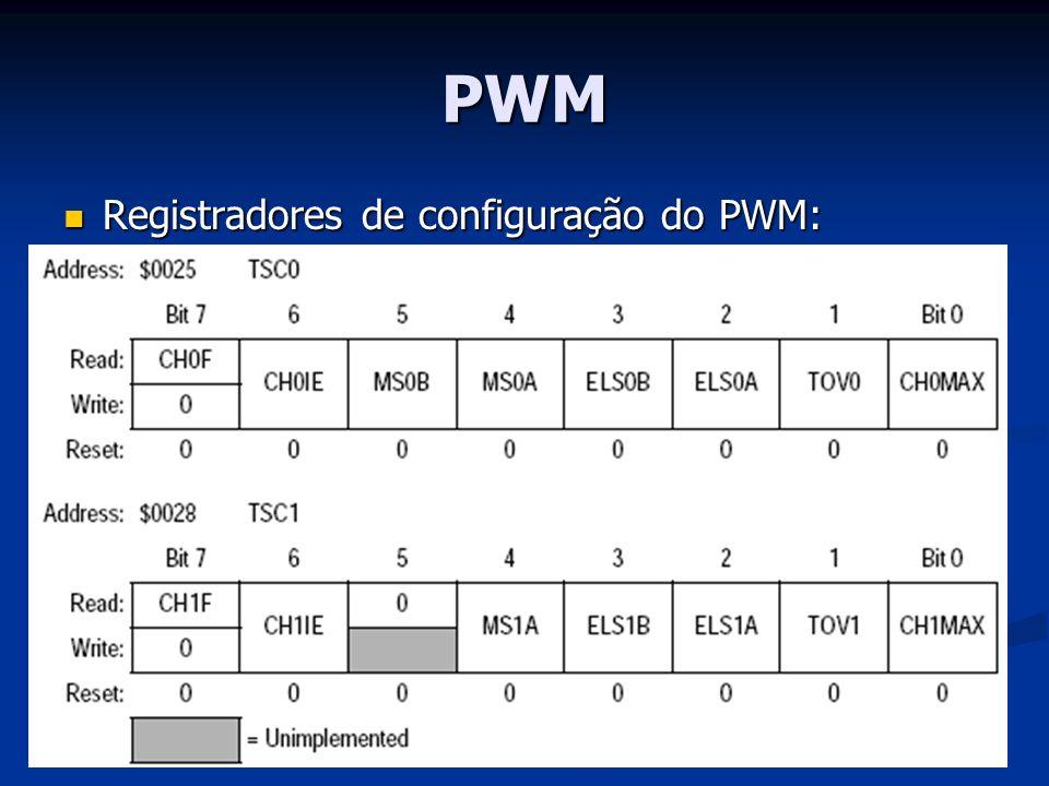 PWM Registradores de configuração do PWM: