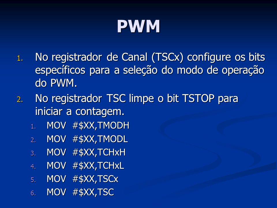PWM No registrador de Canal (TSCx) configure os bits específicos para a seleção do modo de operação do PWM.