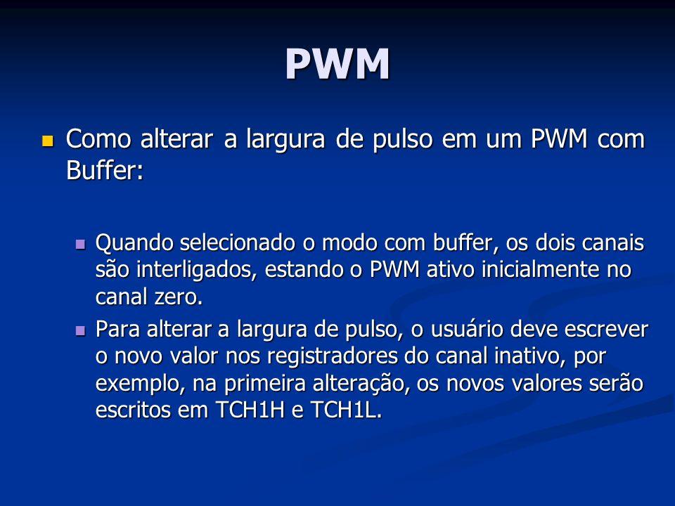 PWM Como alterar a largura de pulso em um PWM com Buffer:
