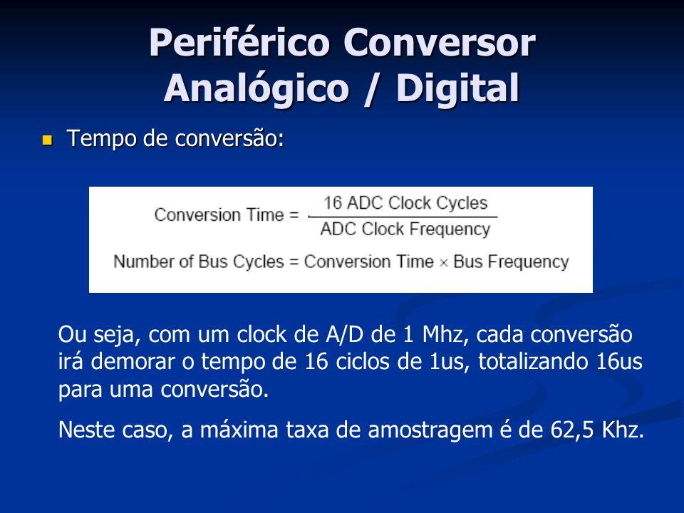 Periférico Conversor Analógico / Digital