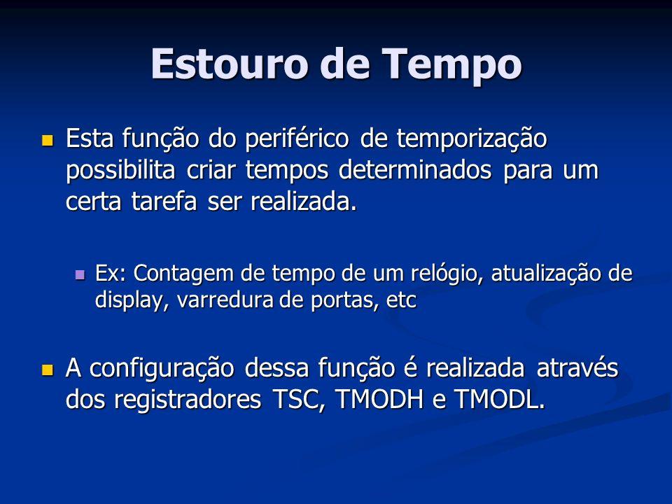 Estouro de Tempo Esta função do periférico de temporização possibilita criar tempos determinados para um certa tarefa ser realizada.