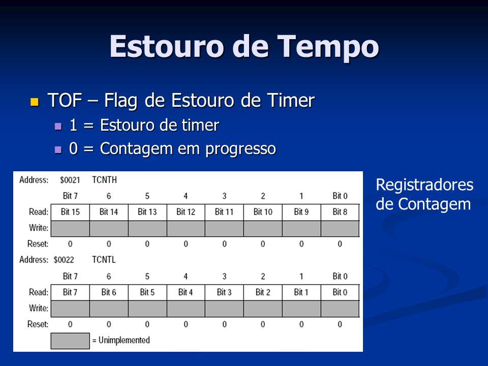 Estouro de Tempo TOF – Flag de Estouro de Timer 1 = Estouro de timer