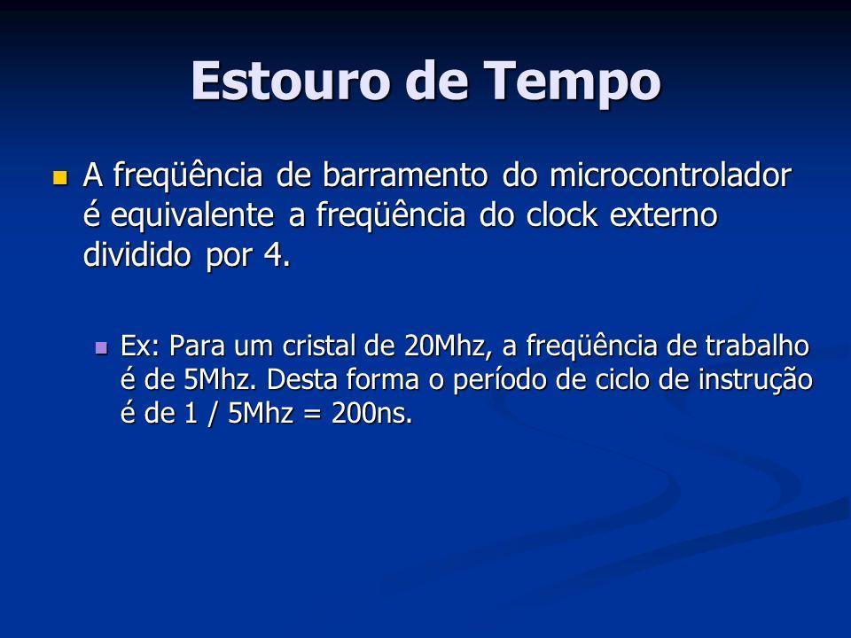 Estouro de Tempo A freqüência de barramento do microcontrolador é equivalente a freqüência do clock externo dividido por 4.