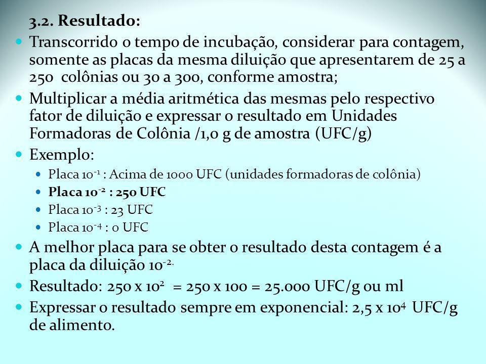 Resultado: 250 x 102 = 250 x 100 = 25.000 UFC/g ou ml