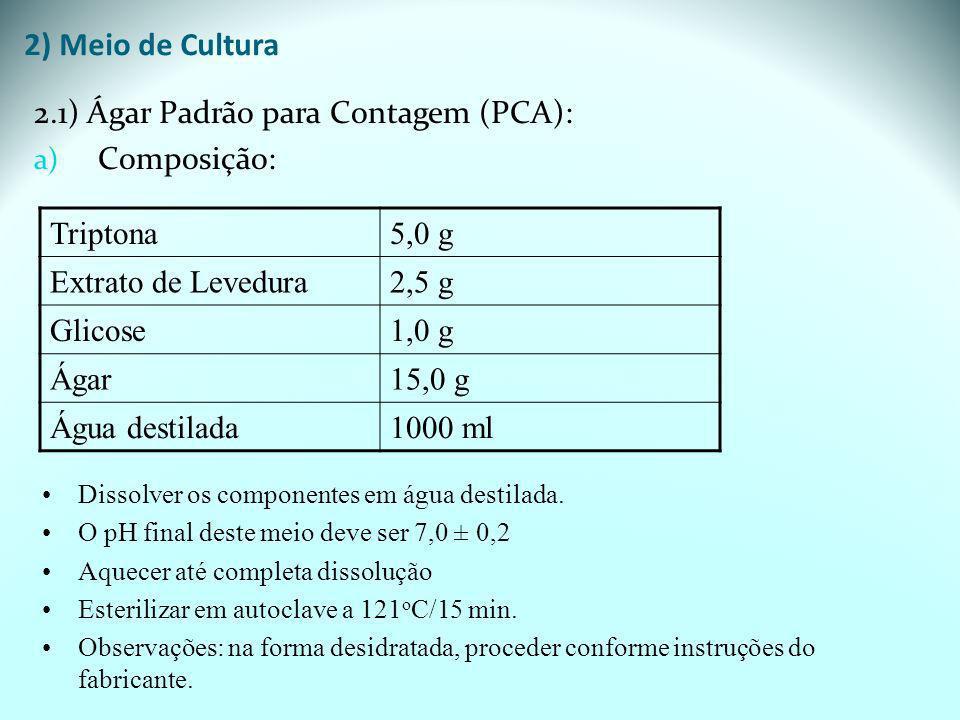 2) Meio de Cultura 2.1) Ágar Padrão para Contagem (PCA): Composição: