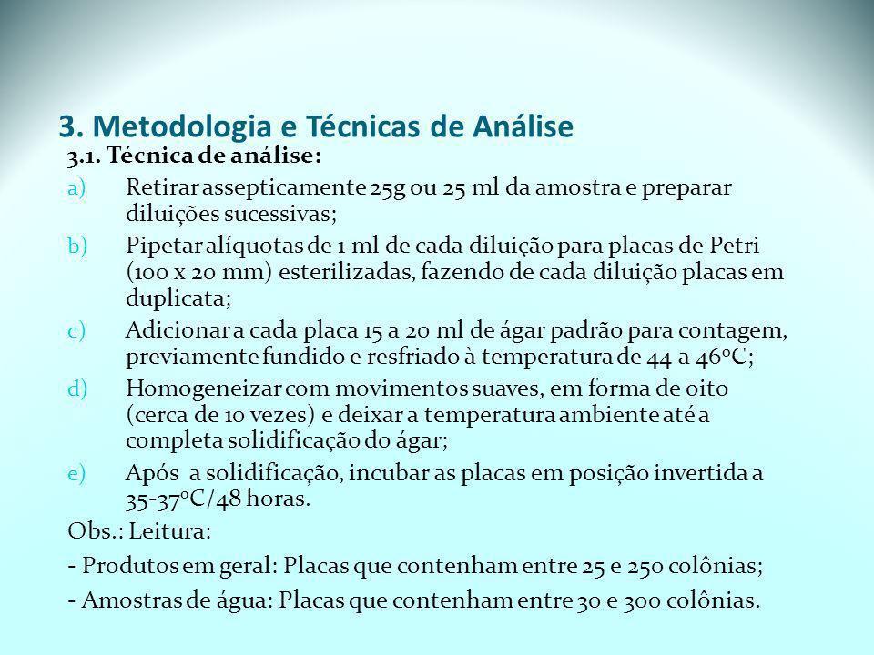 3. Metodologia e Técnicas de Análise