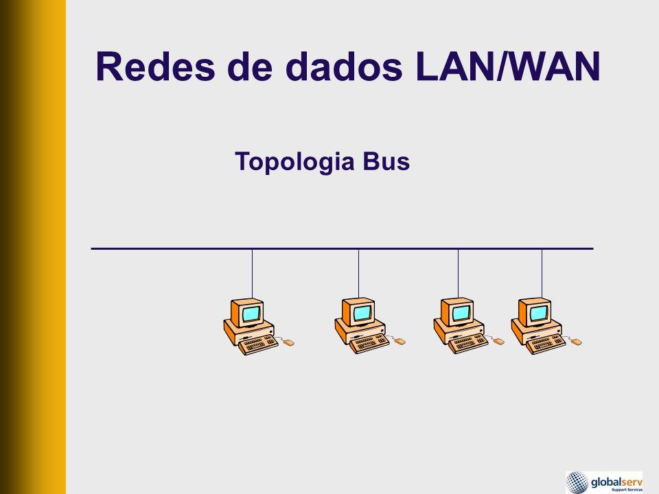 Redes de dados LAN/WAN Topologia Bus