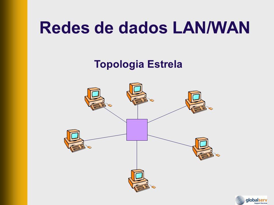 Redes de dados LAN/WAN Topologia Estrela