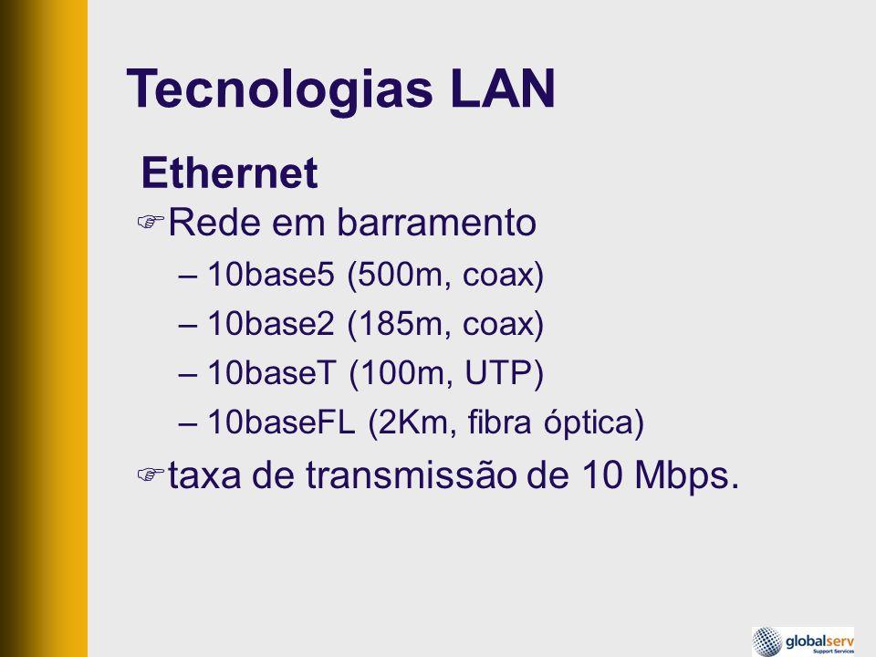 Tecnologias LAN Ethernet Rede em barramento