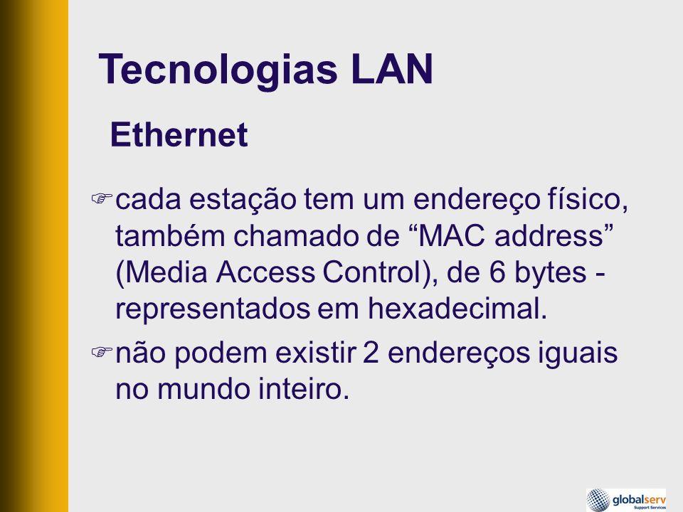 Tecnologias LAN Ethernet