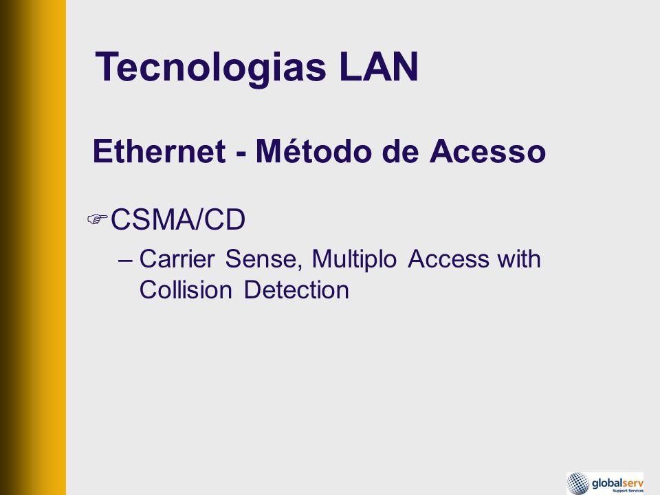Ethernet - Método de Acesso