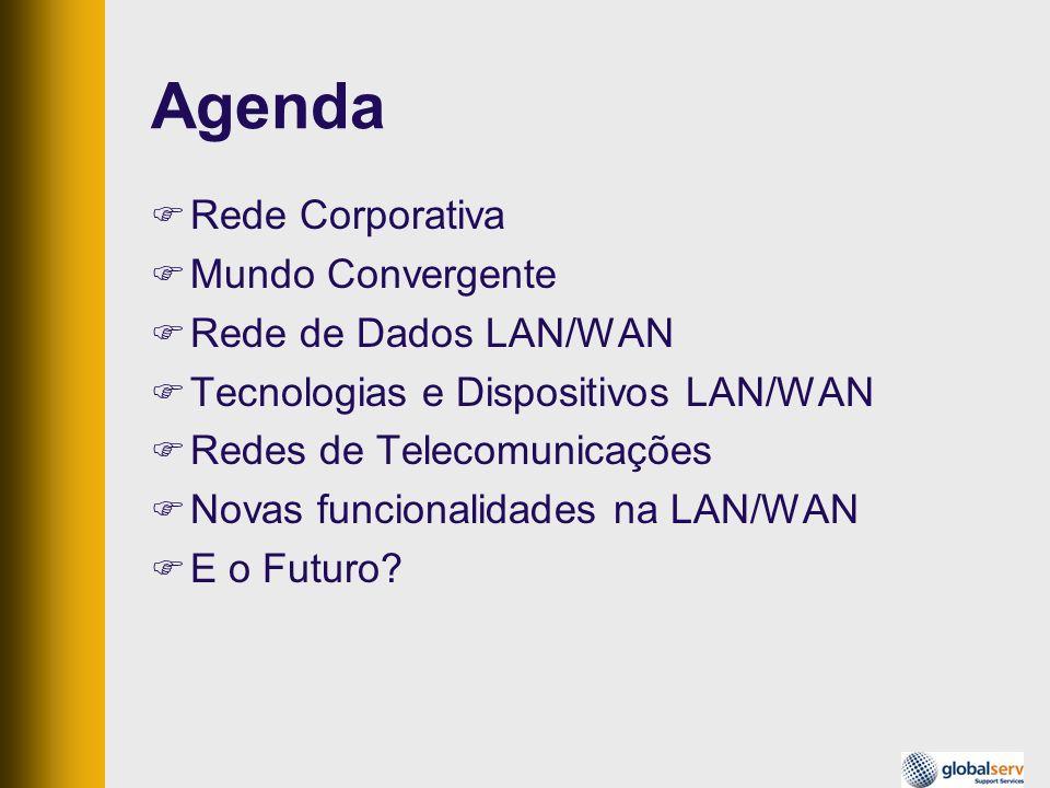 Agenda Rede Corporativa Mundo Convergente Rede de Dados LAN/WAN
