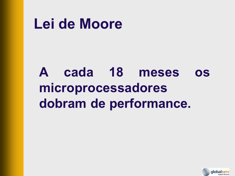 Lei de Moore A cada 18 meses os microprocessadores dobram de performance.