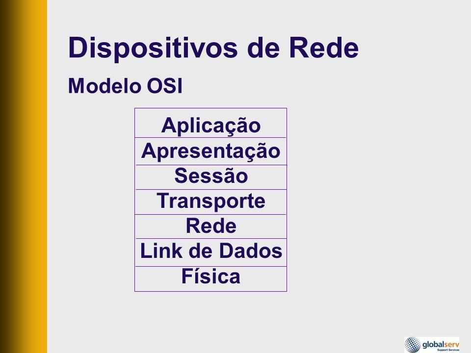 Dispositivos de Rede Modelo OSI Aplicação Apresentação Sessão
