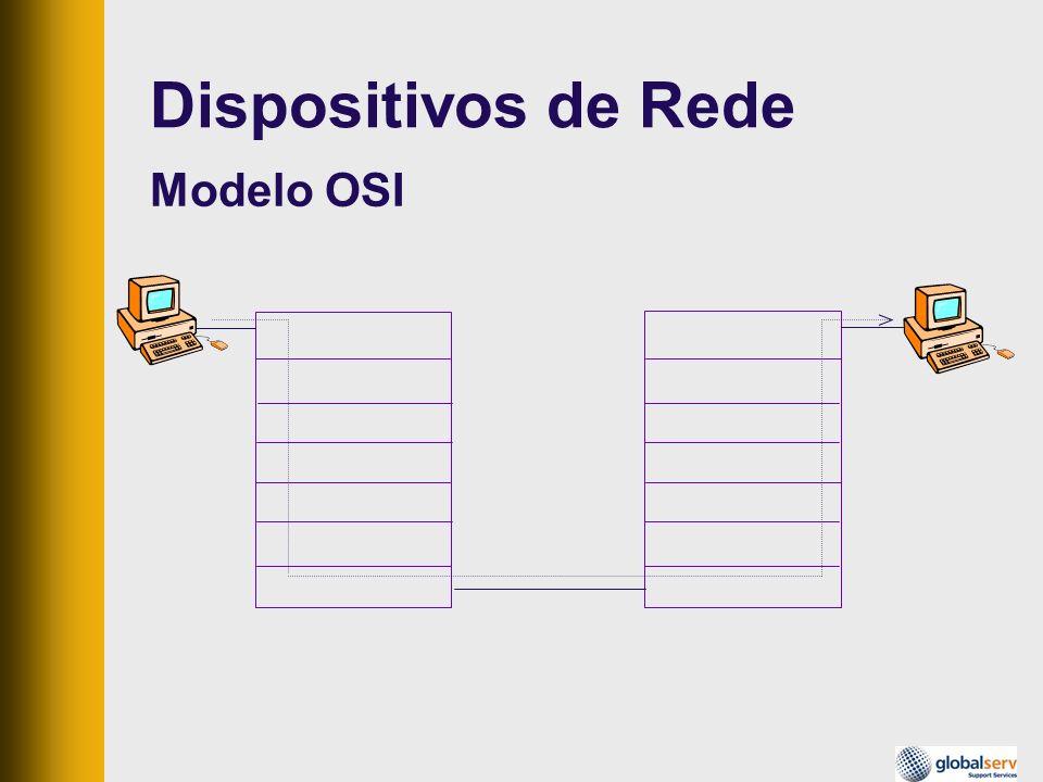 Dispositivos de Rede Modelo OSI