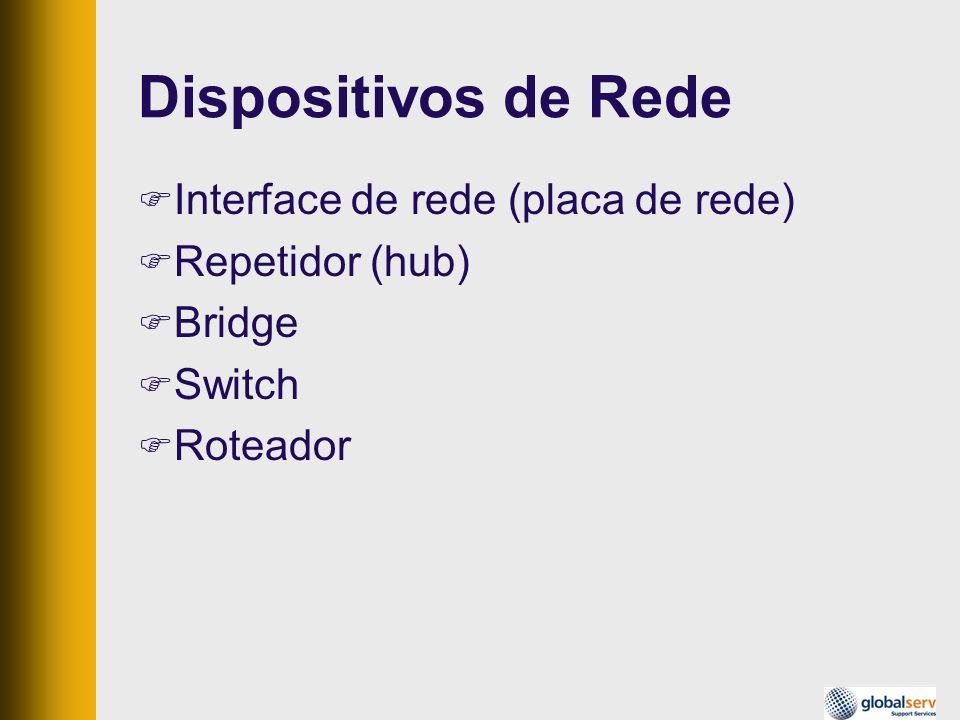 Dispositivos de Rede Interface de rede (placa de rede) Repetidor (hub)