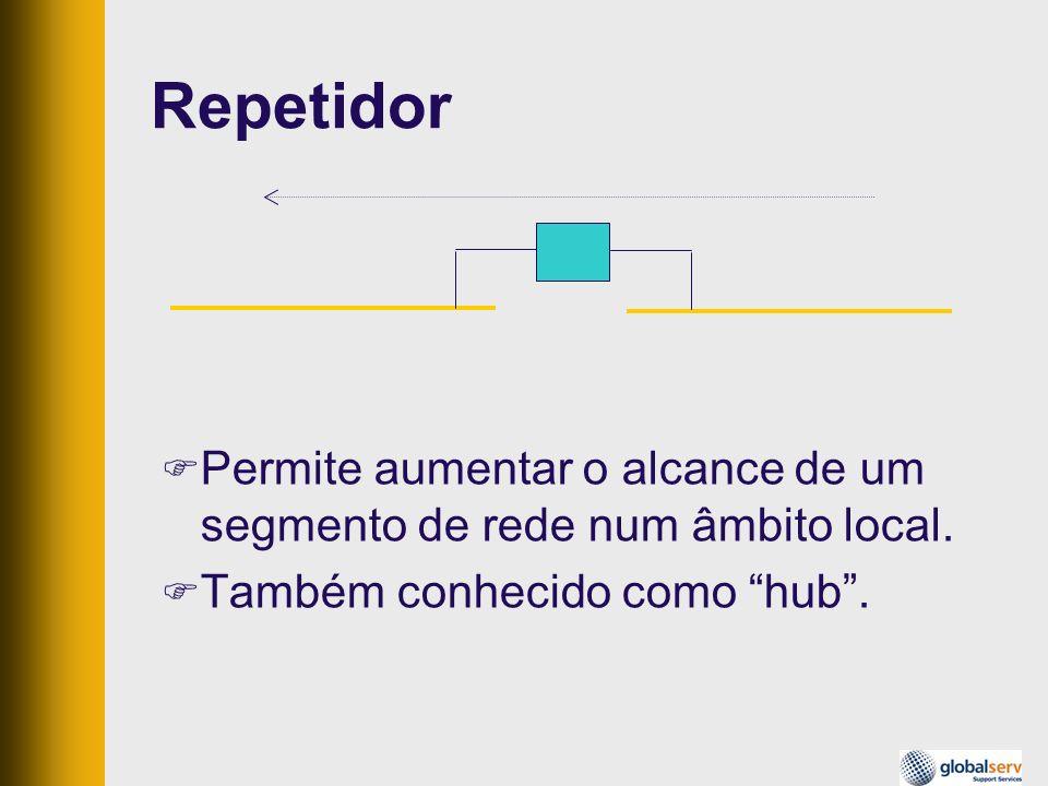 RepetidorPermite aumentar o alcance de um segmento de rede num âmbito local.