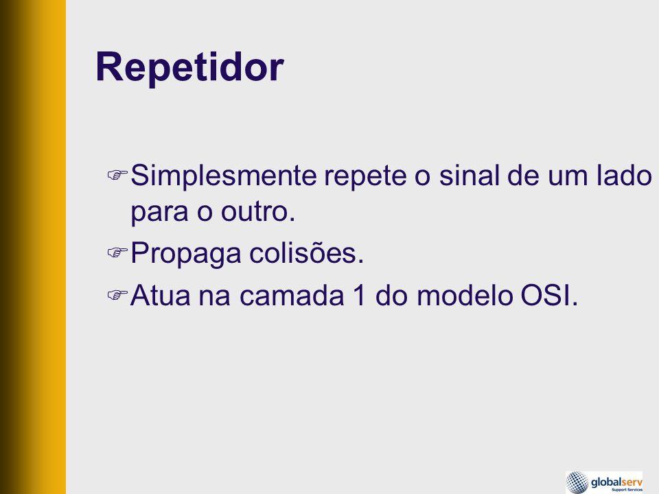 Repetidor Simplesmente repete o sinal de um lado para o outro.