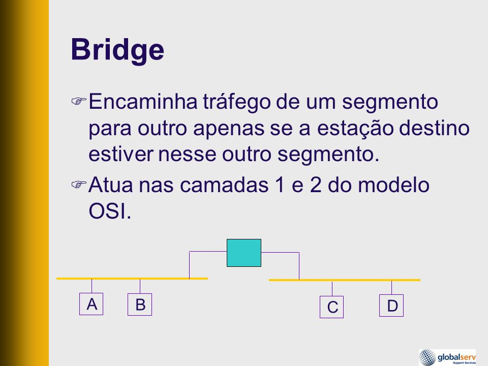 Bridge Encaminha tráfego de um segmento para outro apenas se a estação destino estiver nesse outro segmento.