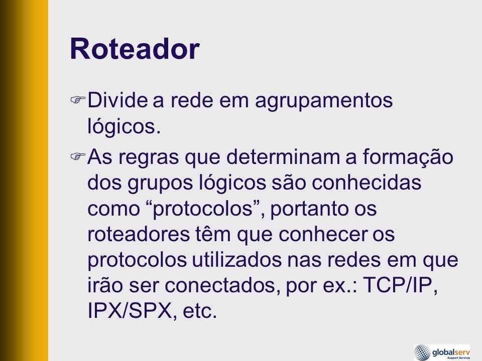 Roteador Divide a rede em agrupamentos lógicos.