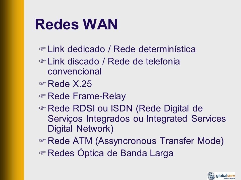 Redes WAN Link dedicado / Rede determinística