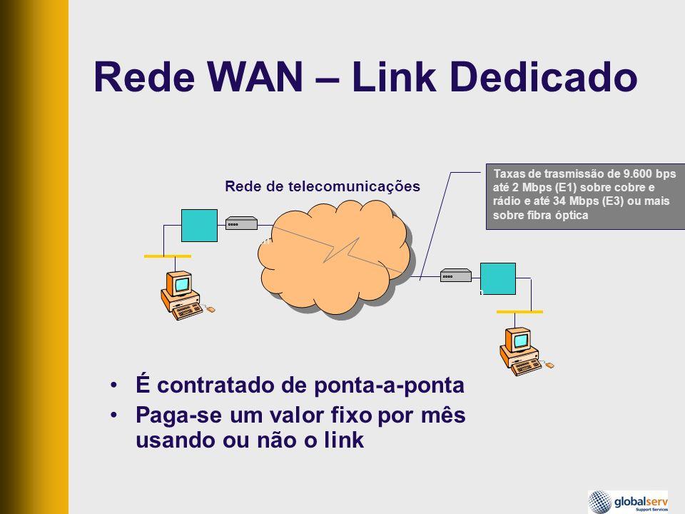 Rede WAN – Link Dedicado
