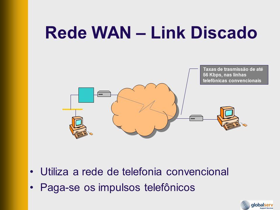 Rede WAN – Link Discado Utiliza a rede de telefonia convencional