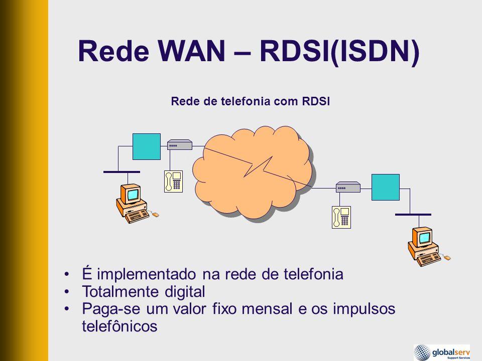Rede WAN – RDSI(ISDN) É implementado na rede de telefonia