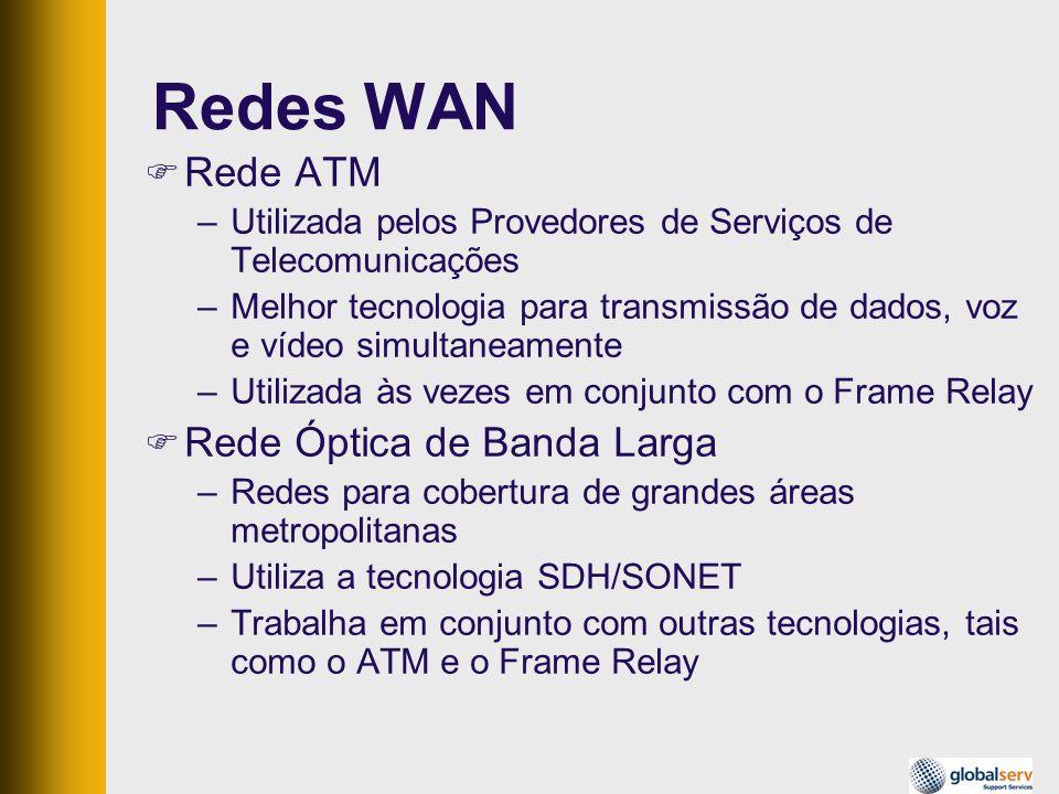 Redes WAN Rede ATM Rede Óptica de Banda Larga