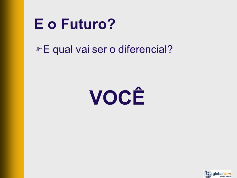 E o Futuro E qual vai ser o diferencial VOCÊ