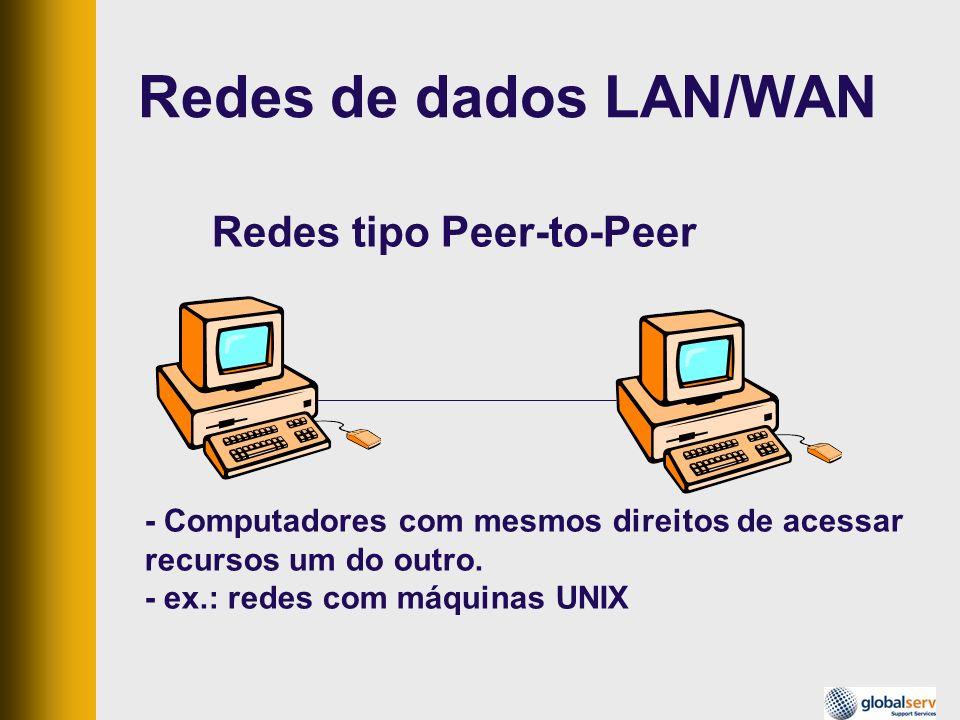 Redes de dados LAN/WAN Redes tipo Peer-to-Peer