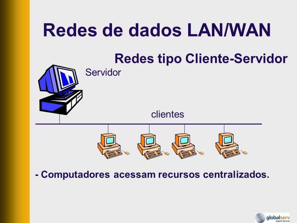 Redes de dados LAN/WAN Redes tipo Cliente-Servidor Servidor clientes