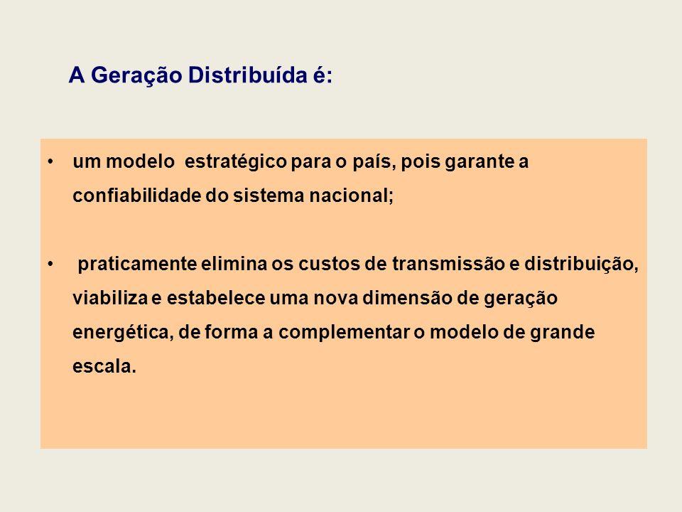A Geração Distribuída é: