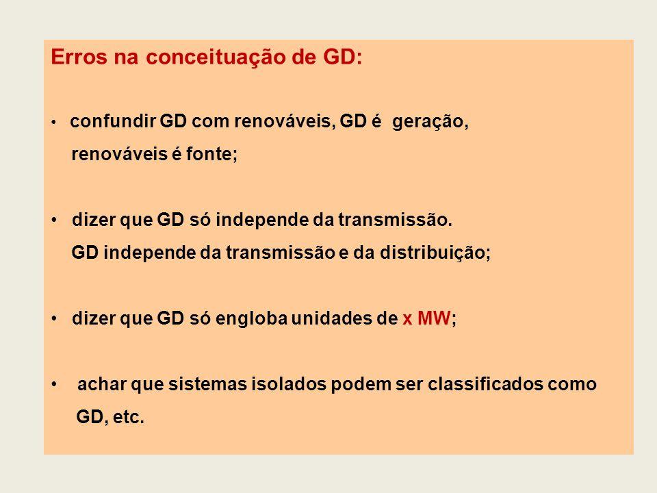 Erros na conceituação de GD: