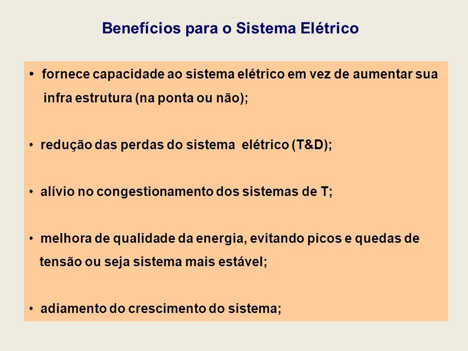 Benefícios para o Sistema Elétrico