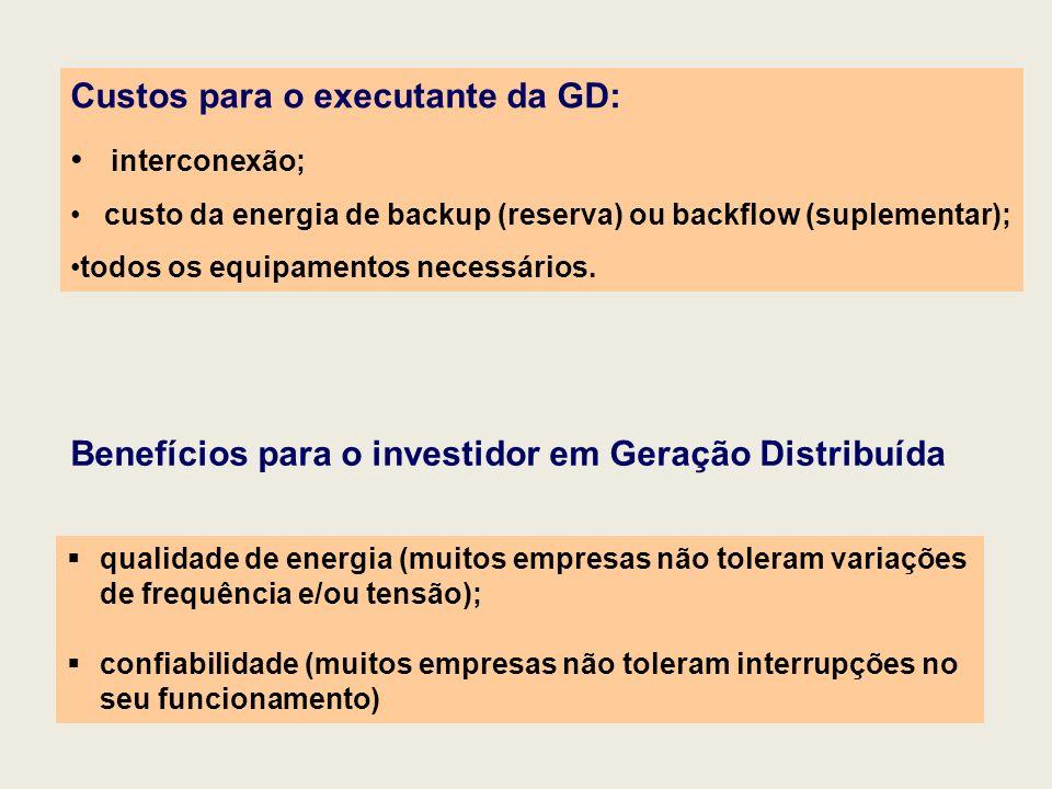 Custos para o executante da GD: interconexão;