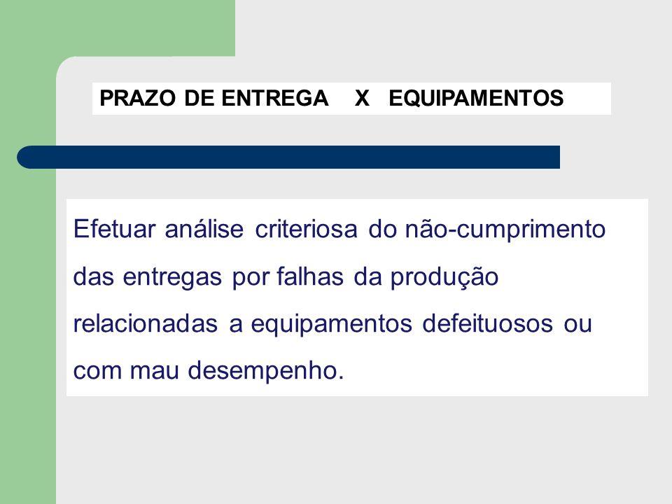 PRAZO DE ENTREGA X EQUIPAMENTOS