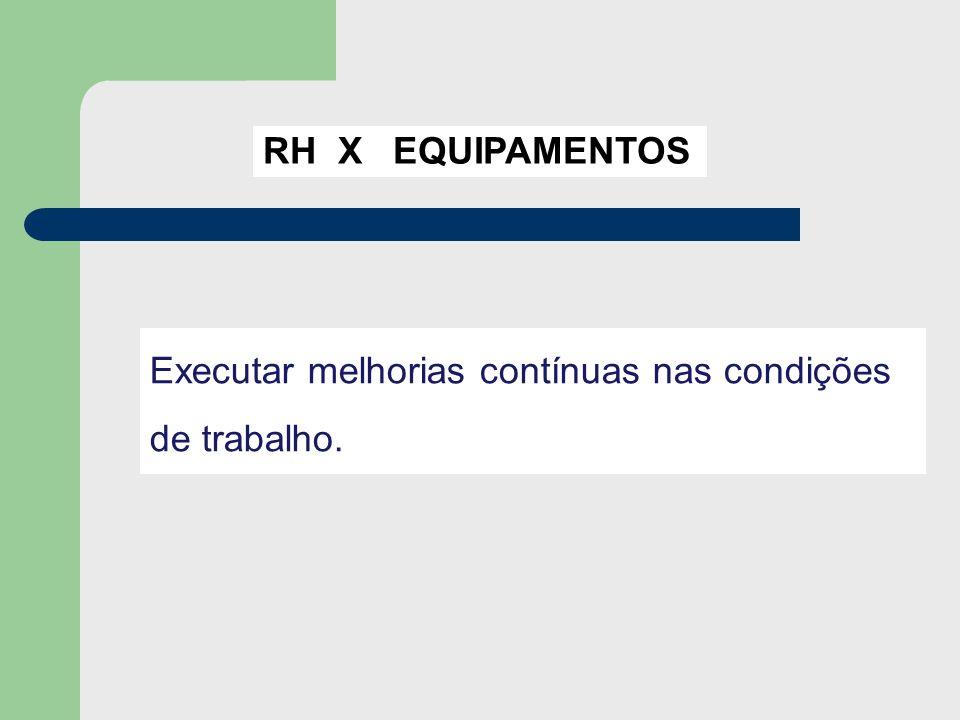 RH X EQUIPAMENTOS Executar melhorias contínuas nas condições de trabalho.