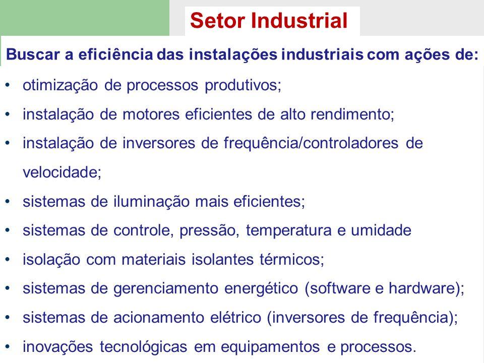 Setor Industrial Buscar a eficiência das instalações industriais com ações de: otimização de processos produtivos;