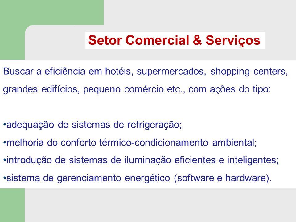 Setor Comercial & Serviços