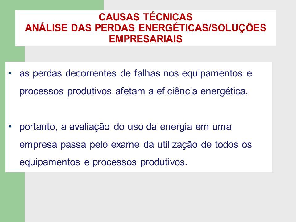 ANÁLISE DAS PERDAS ENERGÉTICAS/SOLUÇÕES EMPRESARIAIS