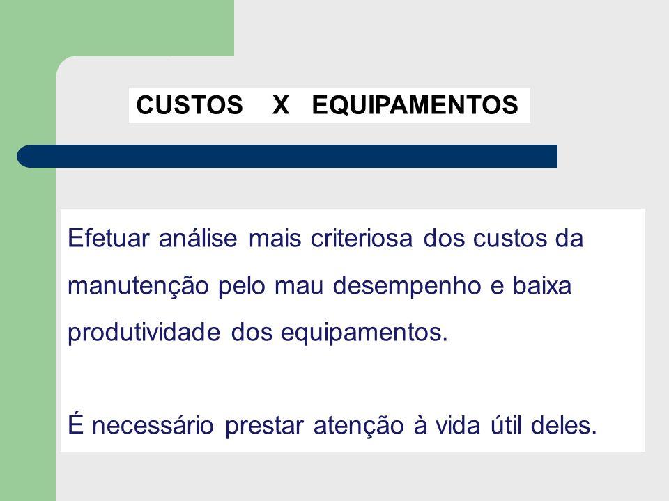 CUSTOS X EQUIPAMENTOSEfetuar análise mais criteriosa dos custos da manutenção pelo mau desempenho e baixa produtividade dos equipamentos.