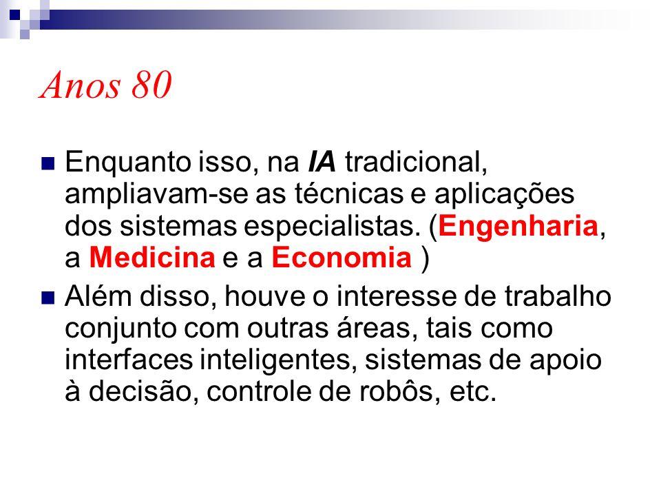 Anos 80 Enquanto isso, na IA tradicional, ampliavam-se as técnicas e aplicações dos sistemas especialistas. (Engenharia, a Medicina e a Economia )