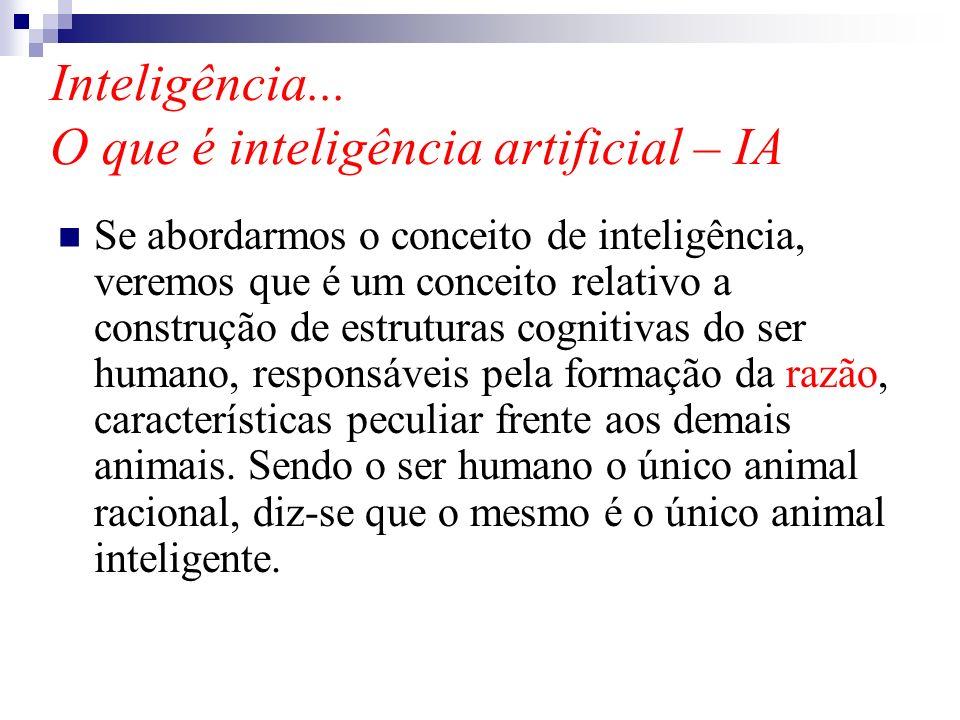 Inteligência... O que é inteligência artificial – IA