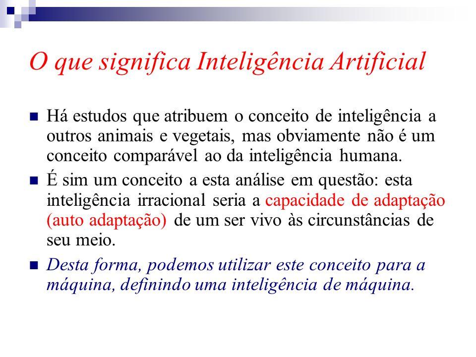O que significa Inteligência Artificial
