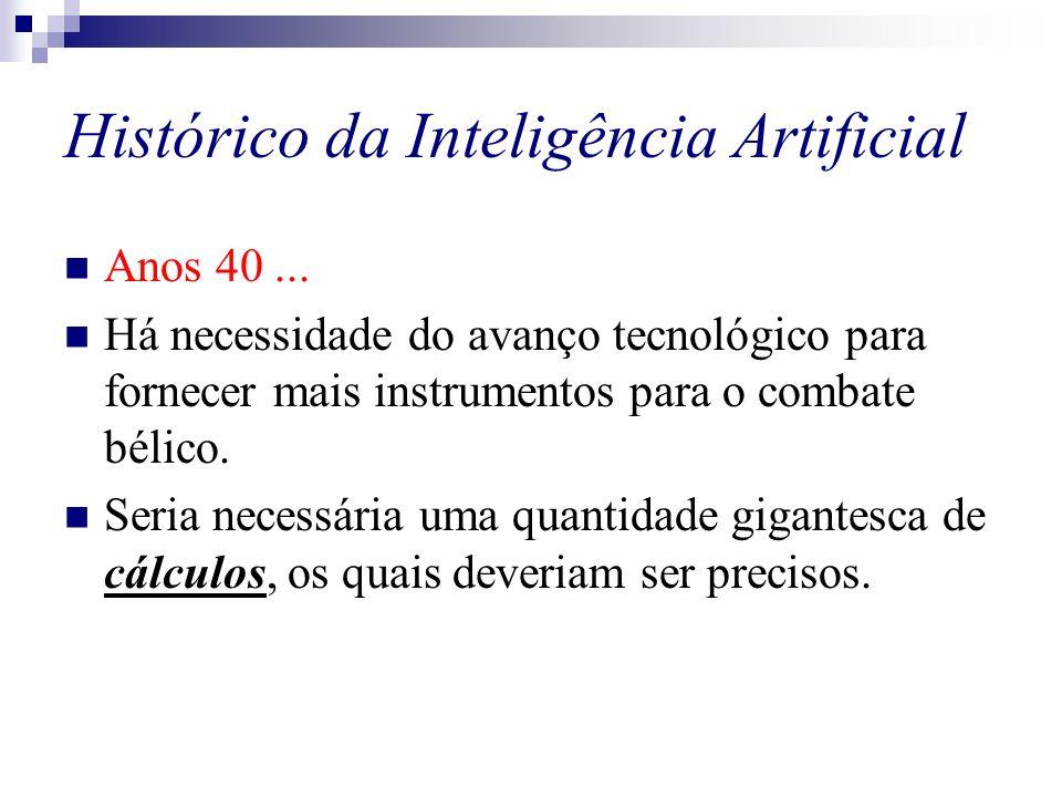 Histórico da Inteligência Artificial