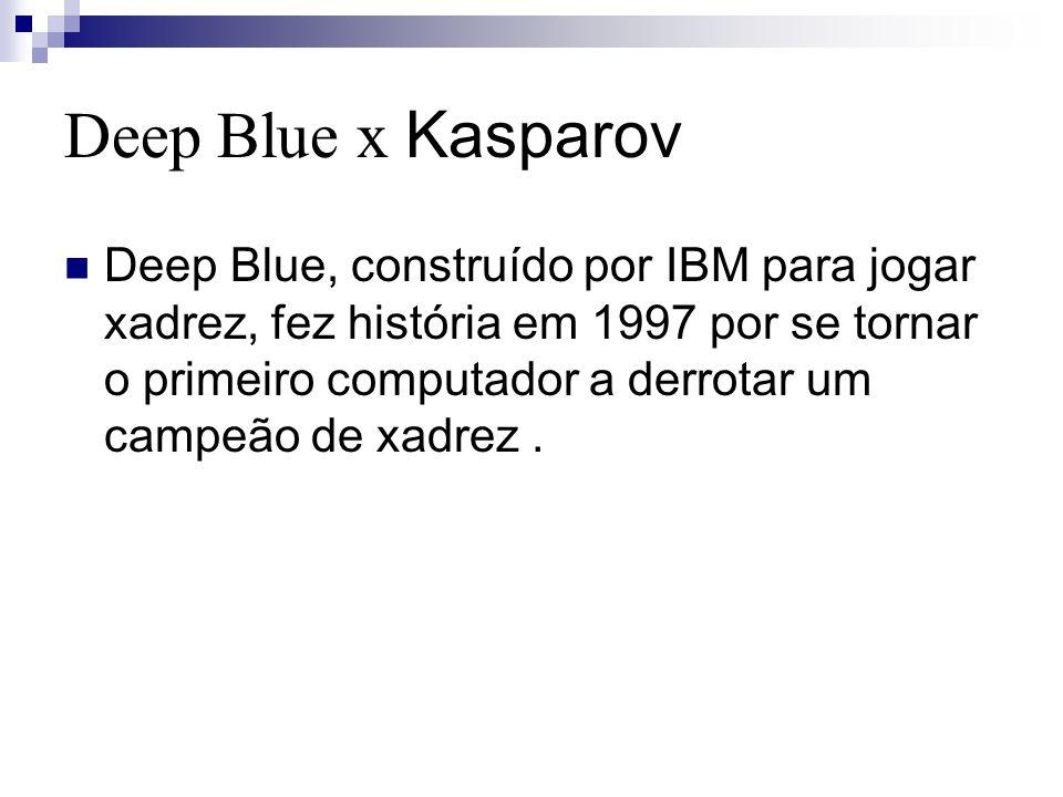 Deep Blue x Kasparov