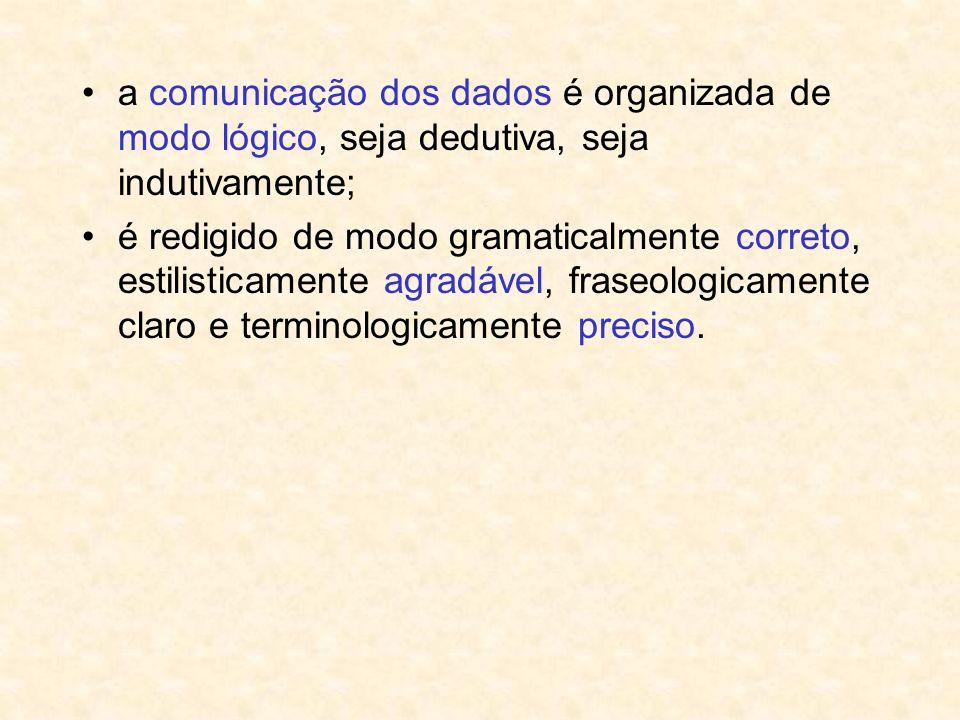 a comunicação dos dados é organizada de modo lógico, seja dedutiva, seja indutivamente;